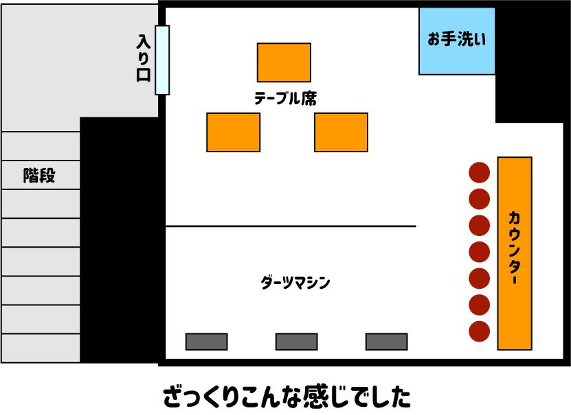 ポートロイヤル ダーツ バー 店内図