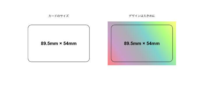 オリジナル ライブカード シールのデザイン サイズ